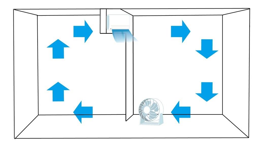 冷房 サーキュレーター 置き 方